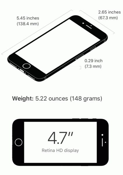Новые изображения iPhone 9 подтверждают габариты смартфона
