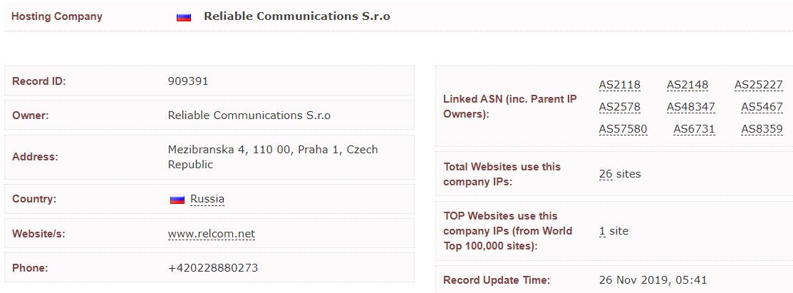 Перед ликвидацией бизнеса РосНИИРОС передал чешской компании пул IPv4-адресов на несколько миллионов долларов - 1