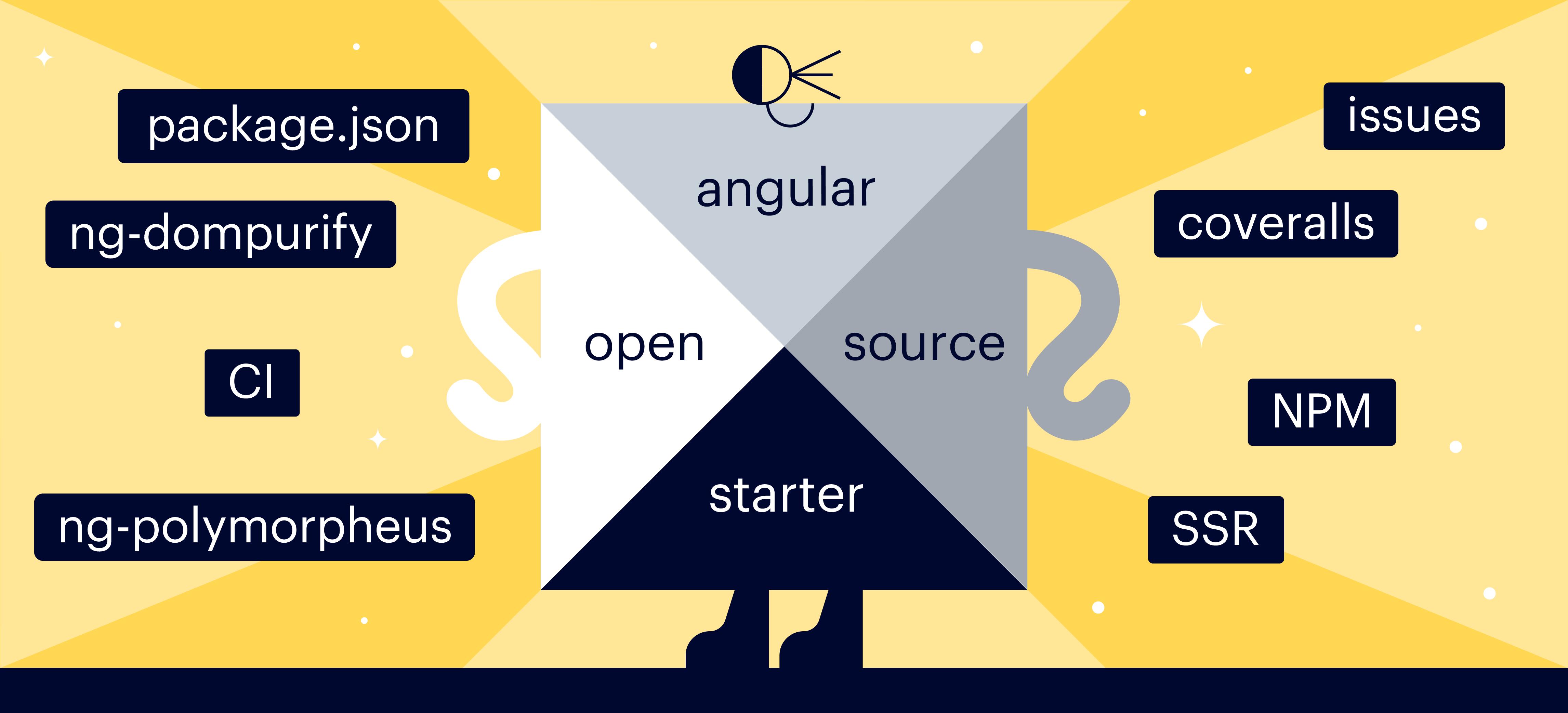 Создаем готовый для опенсорса проект на Angular в пару кликов - 1