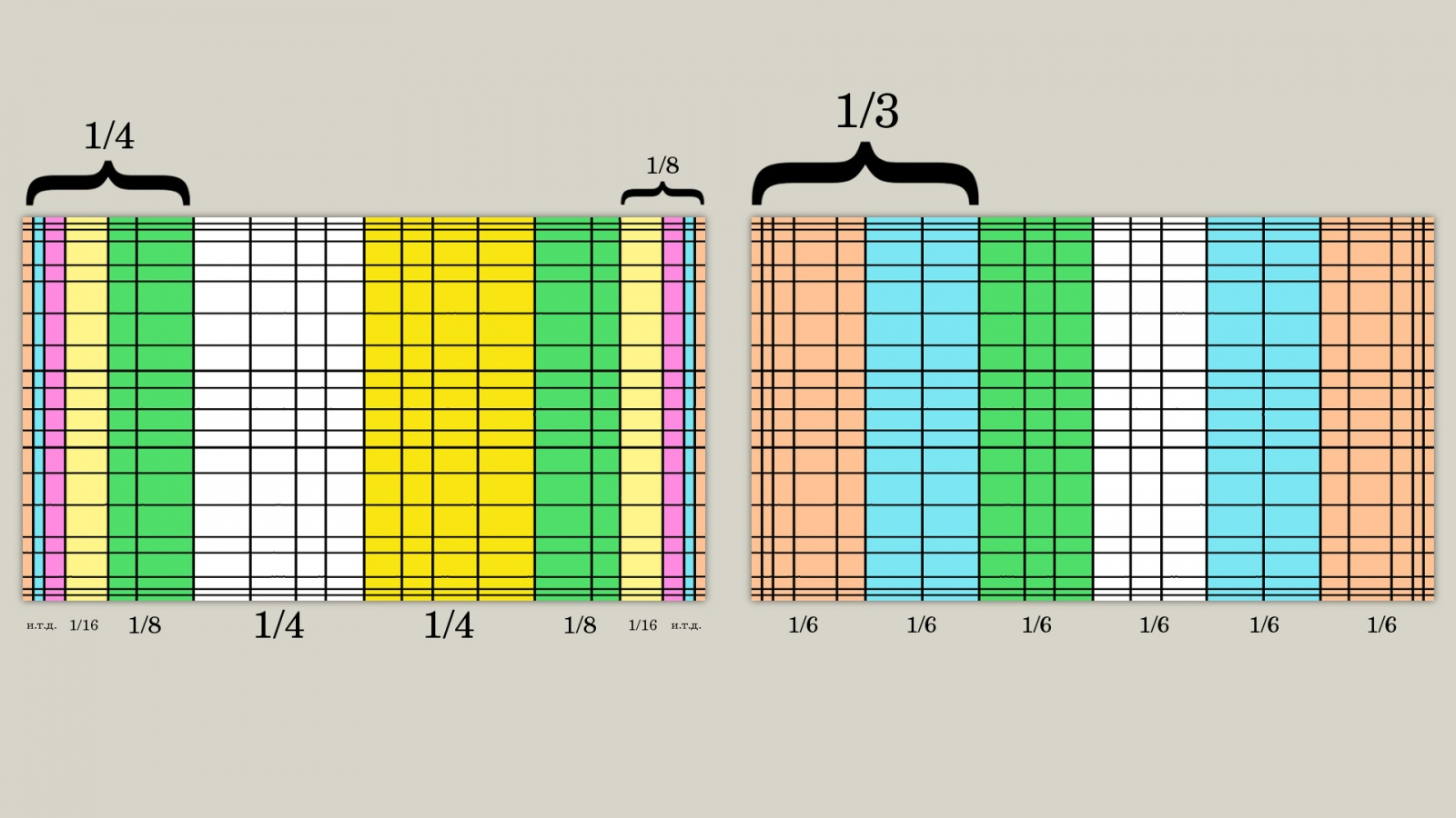 Golden canon grid: страшилка для фронтендеров - 5