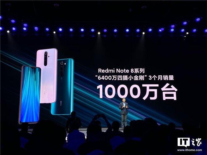 Продажи Redmi Note 7 перевалили за 26 млн, Redmi K20 раскуплен в количестве 4,5 млн штук