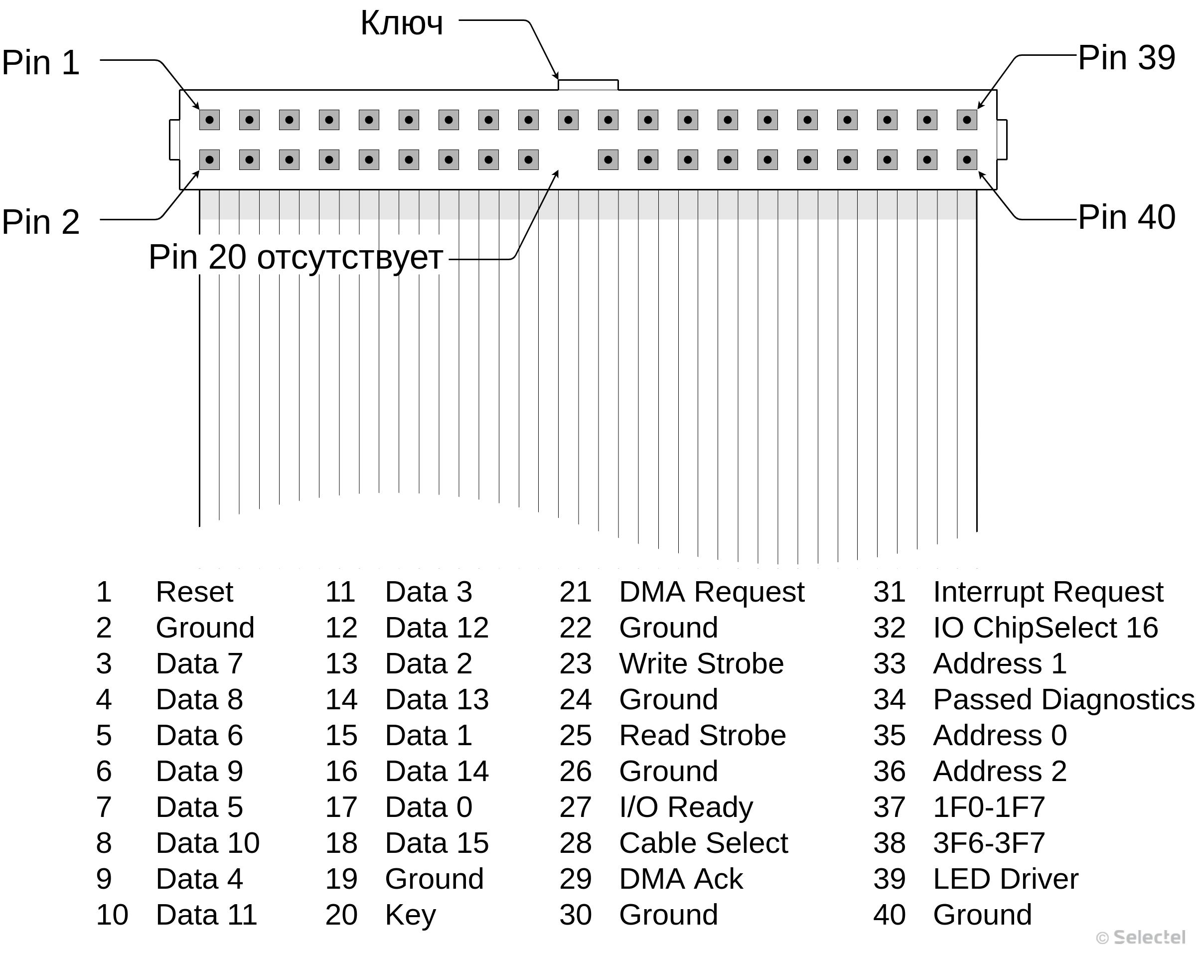 Введение в SSD. Часть 2. Интерфейсная - 7
