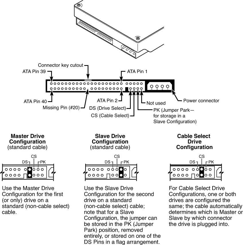 Введение в SSD. Часть 2. Интерфейсная - 9