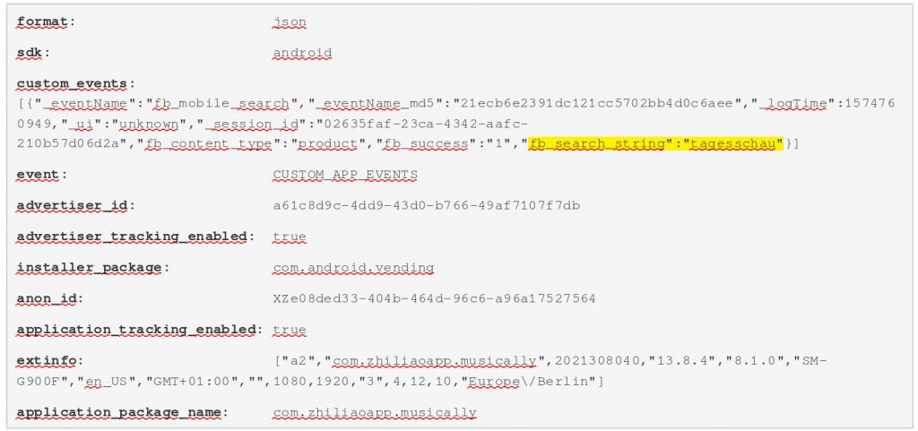 Анализ конфиденциальности данных в мобильном приложении и на сайте TikTok - 1