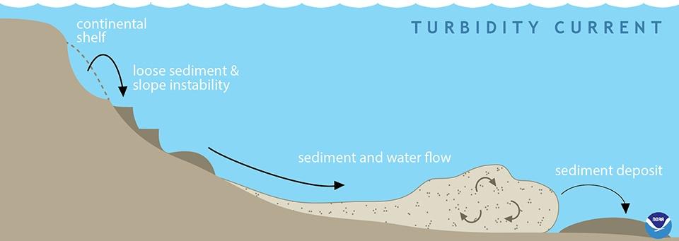 Как пережить самый суровый ледниковый период в истории Земли? - 3