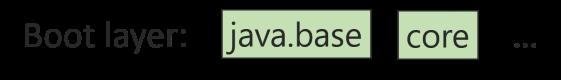 Плагинное приложение на Java без боли - 2