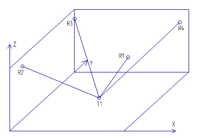 Ультразвуковая система определения координат 2.0 - 12