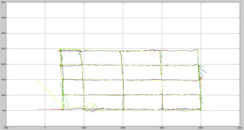 Ультразвуковая система определения координат 2.0 - 14