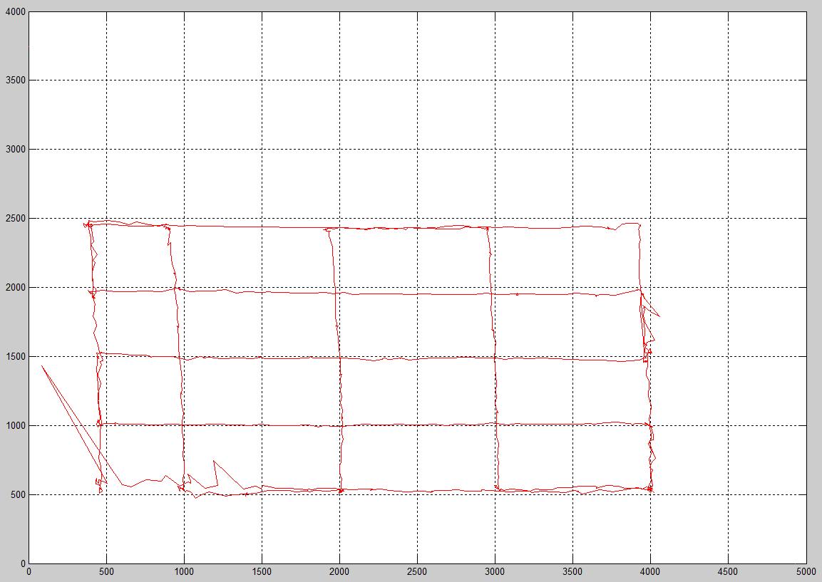 Ультразвуковая система определения координат 2.0 - 15