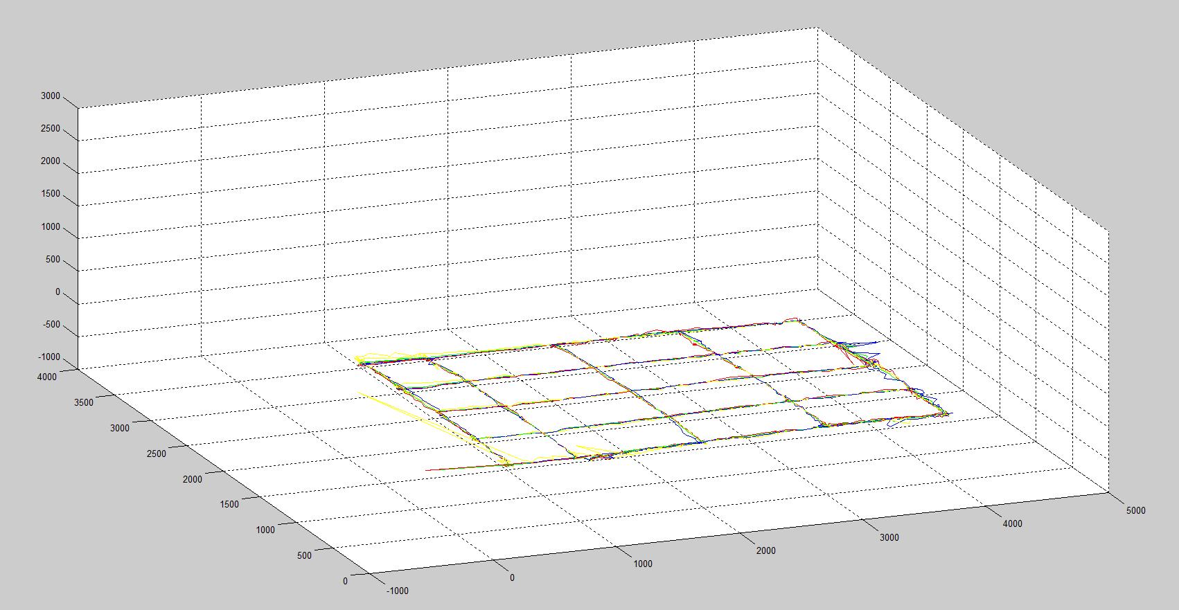 Ультразвуковая система определения координат 2.0 - 16