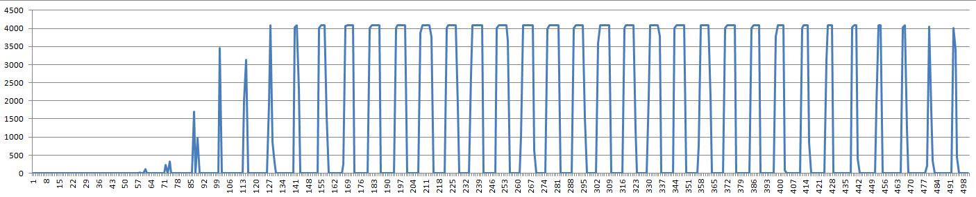 Ультразвуковая система определения координат 2.0 - 7