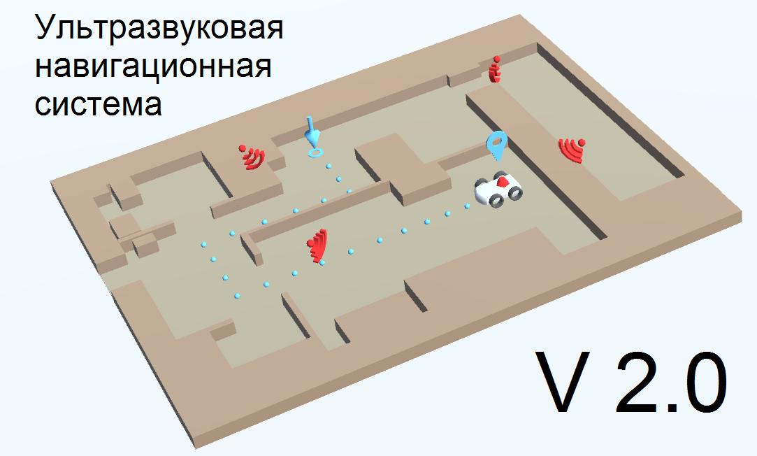 Ультразвуковая система определения координат 2.0 - 1