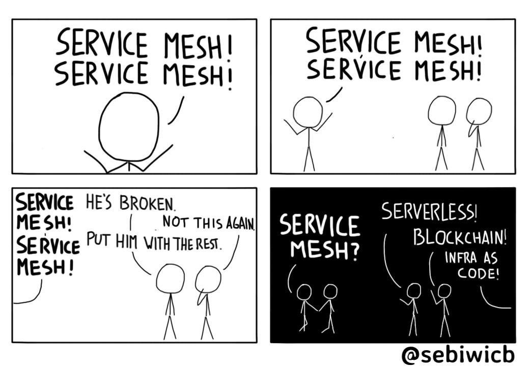Service Mesh: что нужно знать каждому Software Engineer о самой хайповой технологии - 1