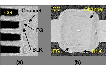 Специалисты Kioxia разработали новую ячейку флеш-памяти, которая позволит повысить плотность объемной компоновки