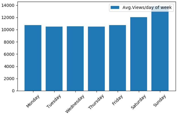 Хабрарейтинг 2019: статистика и рейтинг авторов за 2019 год - 8