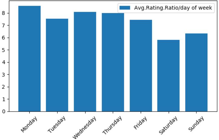 Хабрарейтинг 2019: статистика и рейтинг авторов за 2019 год - 9