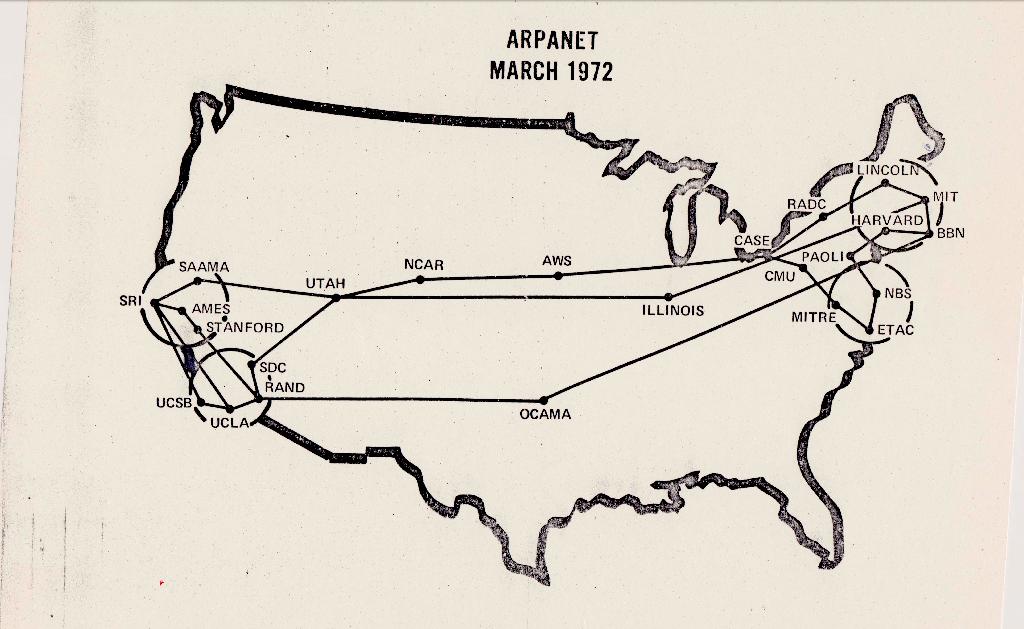 Как развивалась система доменных имен: эра ARPANET - 2