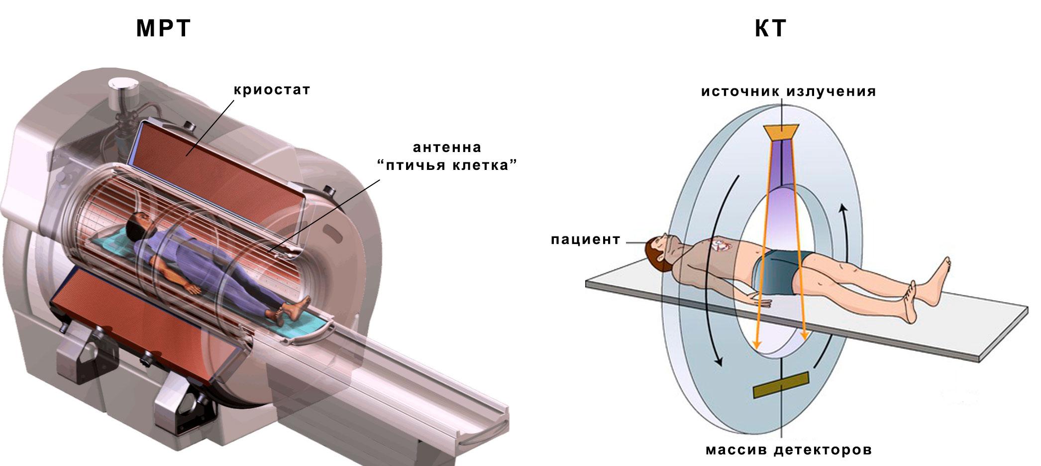 Российские ученые разработали инновационный томограф - 4