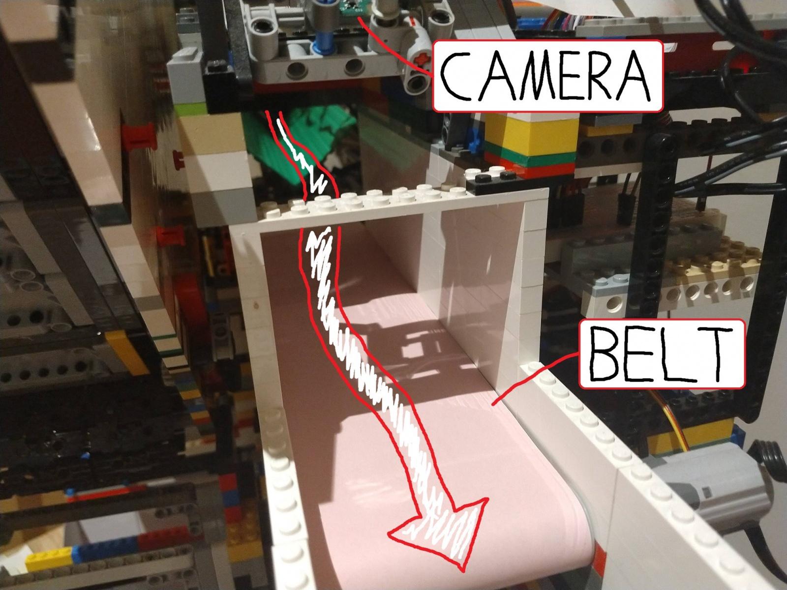 Высокоскоростное машинное зрение в универсальном устройстве для сортировки деталей LEGO - 1
