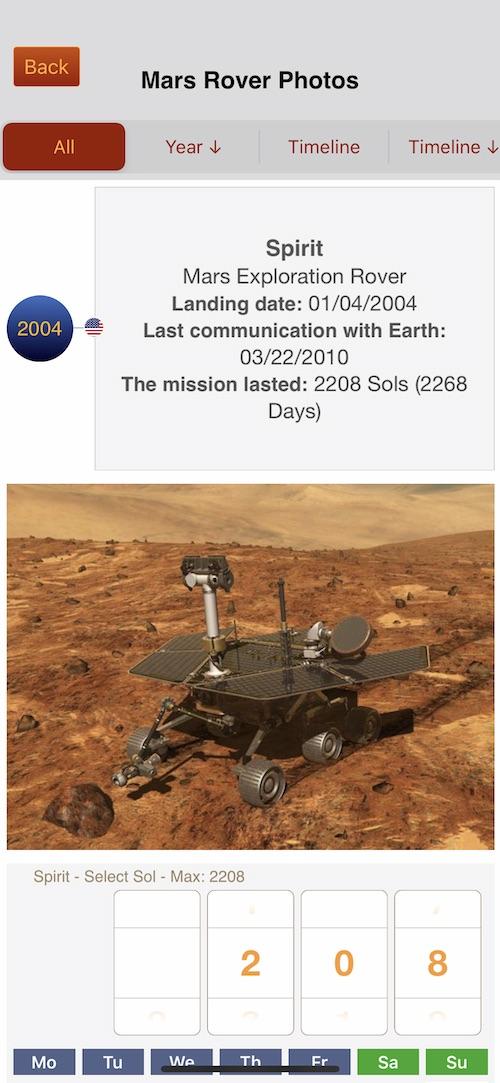 Открытые данные. Роскосмос. Сделаем как в NASA - 6