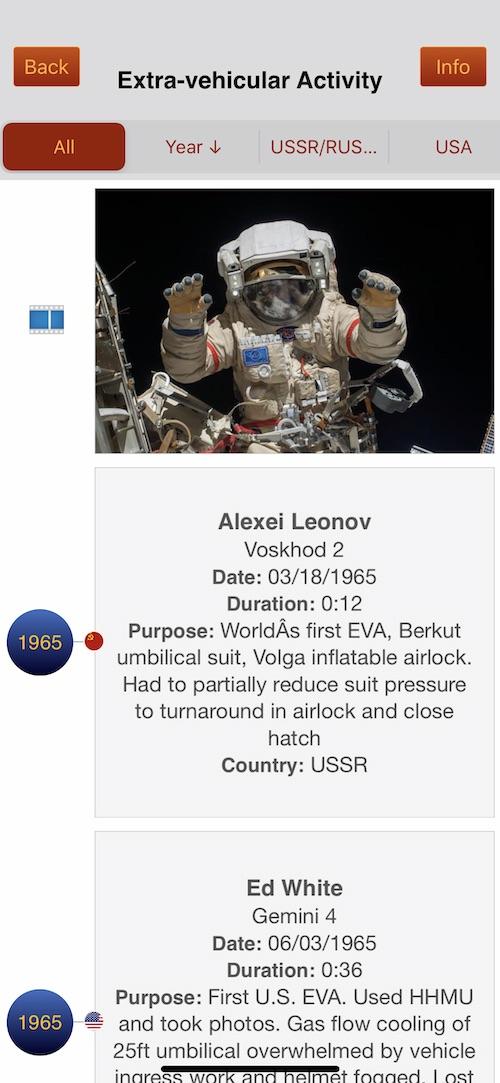 Открытые данные. Роскосмос. Сделаем как в NASA - 1