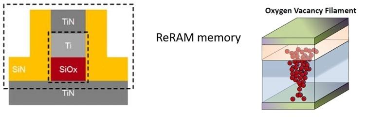 Память ReRAM компании Weebit движется к производству с опережением графика
