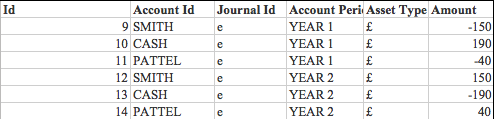 Двойная бухгалтерская запись в реляционной БД - 10
