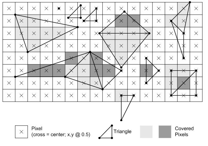 Как работает рендеринг 3D-игр: растеризация и трассировка лучей - 17
