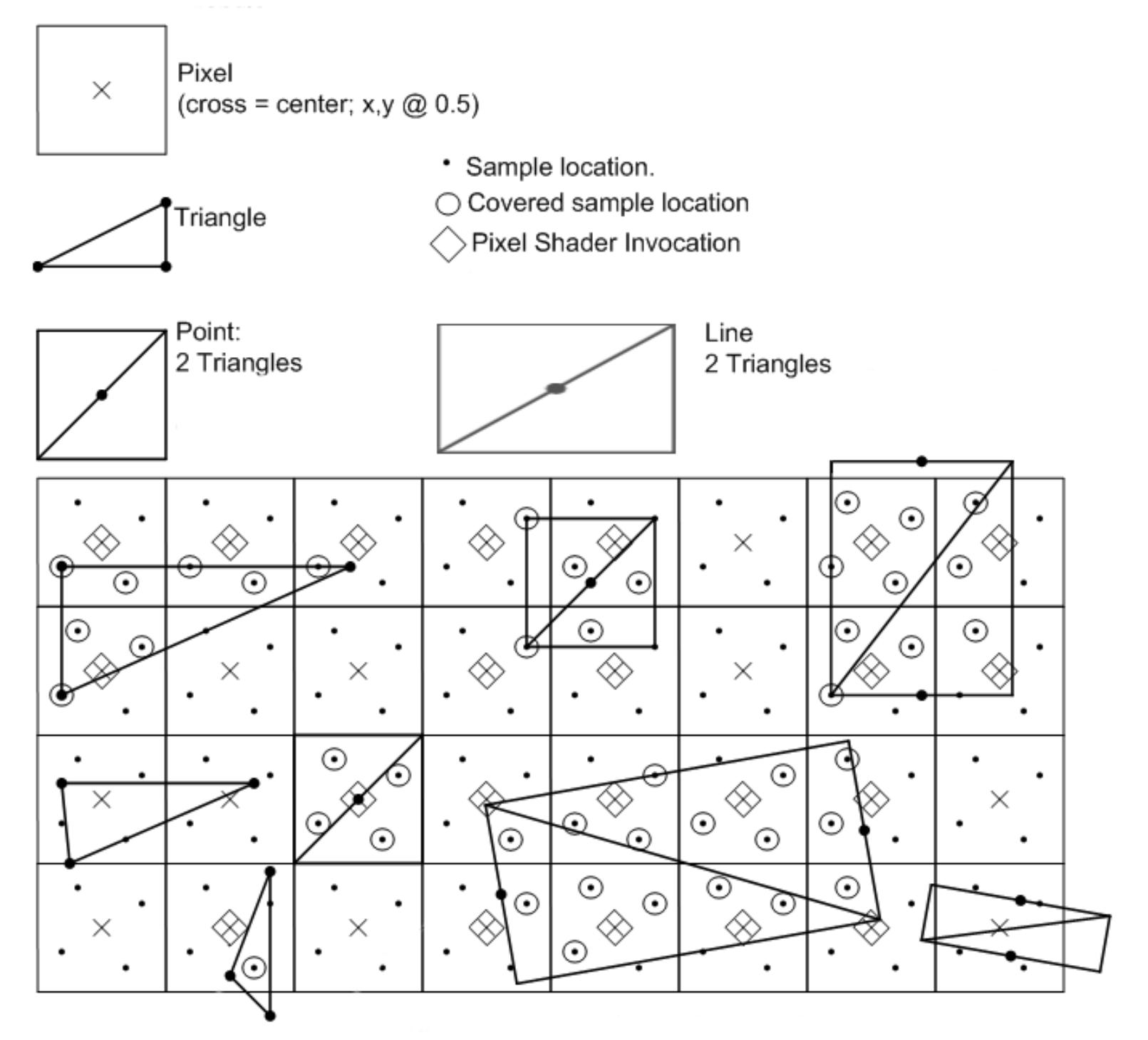 Как работает рендеринг 3D-игр: растеризация и трассировка лучей - 20