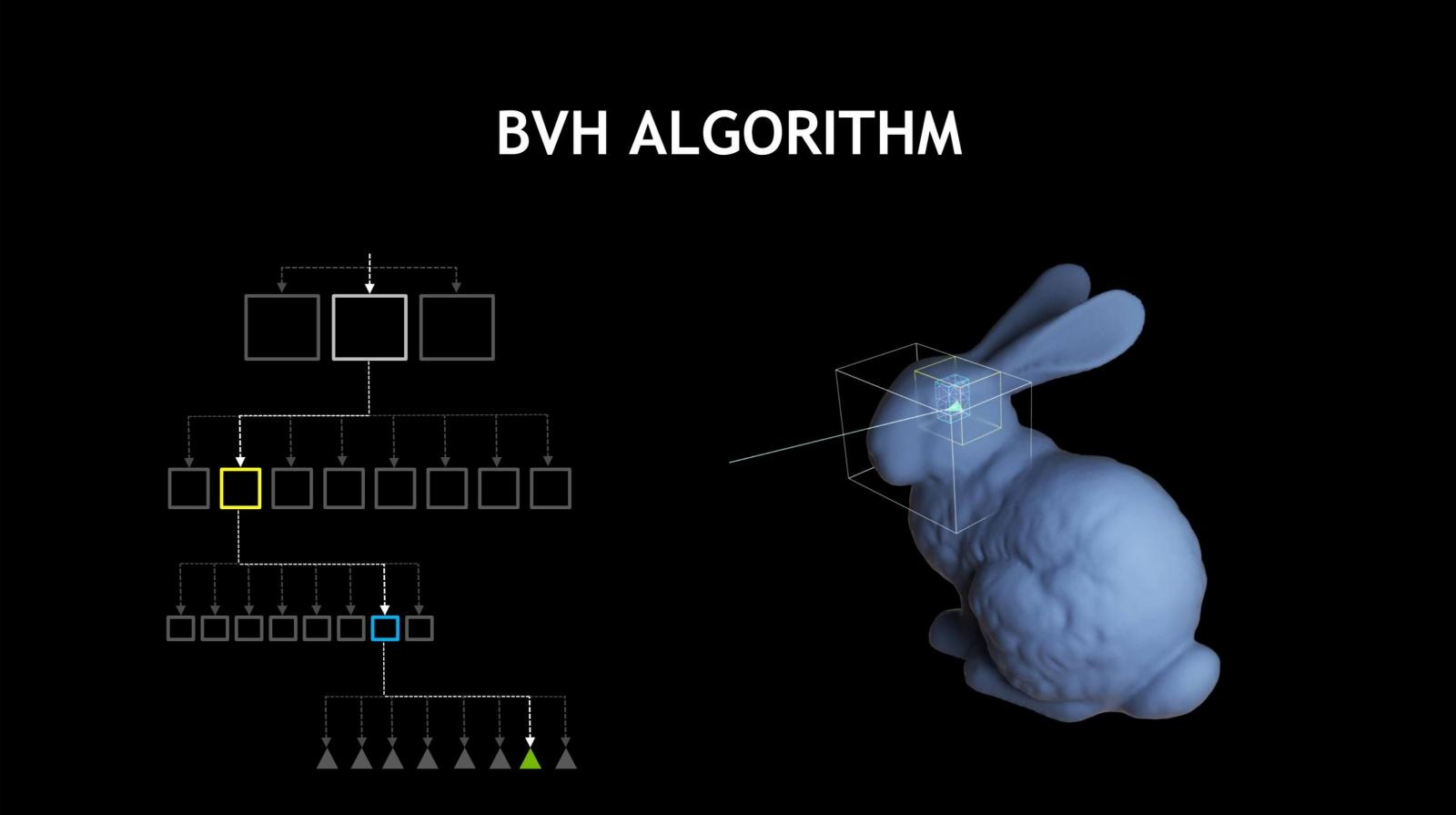 Как работает рендеринг 3D-игр: растеризация и трассировка лучей - 26