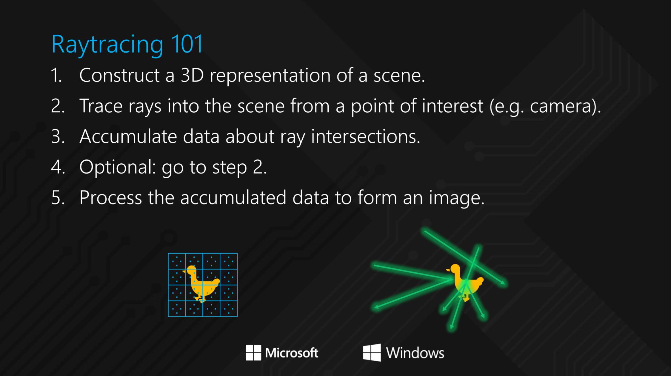 Как работает рендеринг 3D-игр: растеризация и трассировка лучей - 28