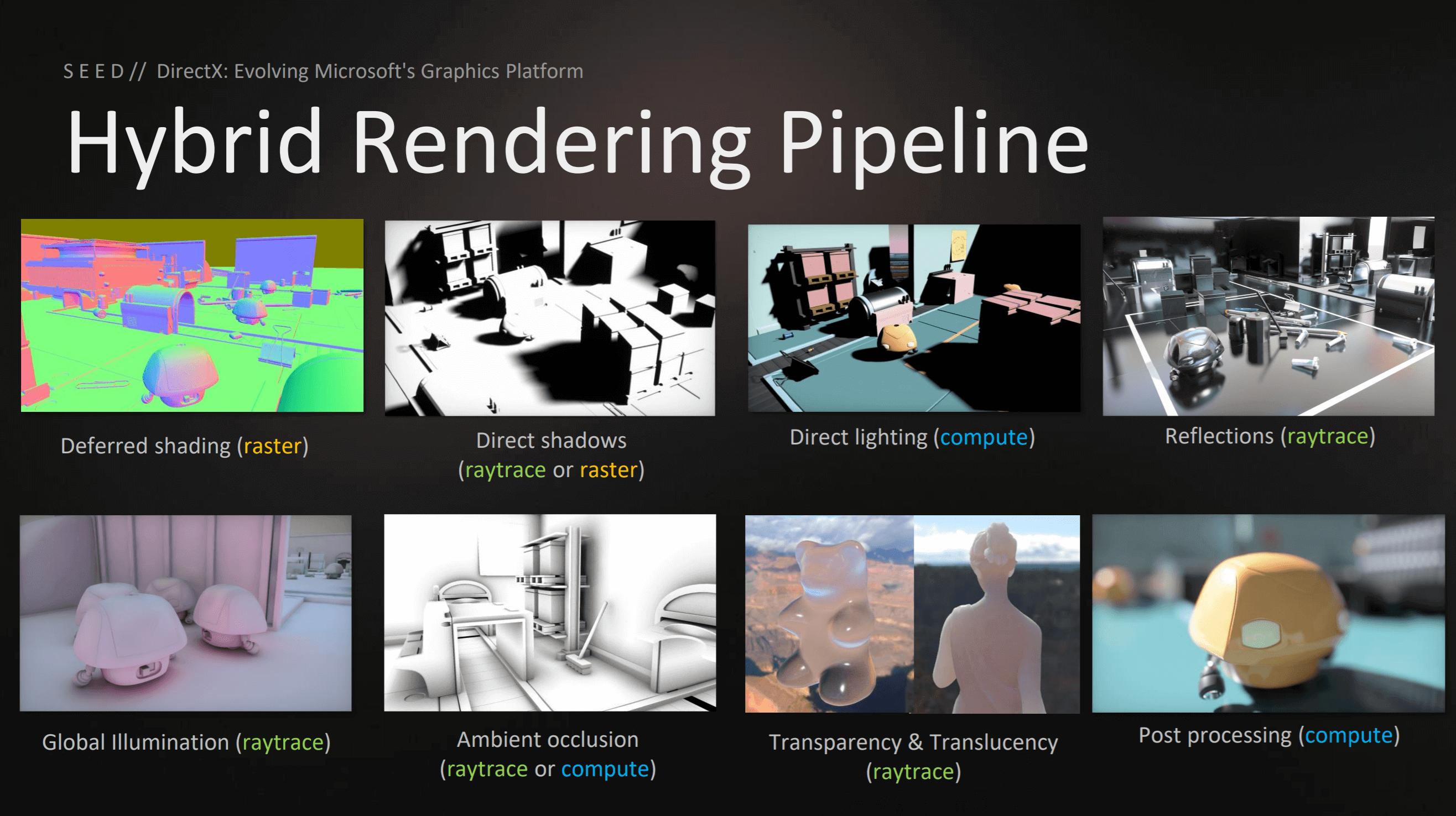 Как работает рендеринг 3D-игр: растеризация и трассировка лучей - 29