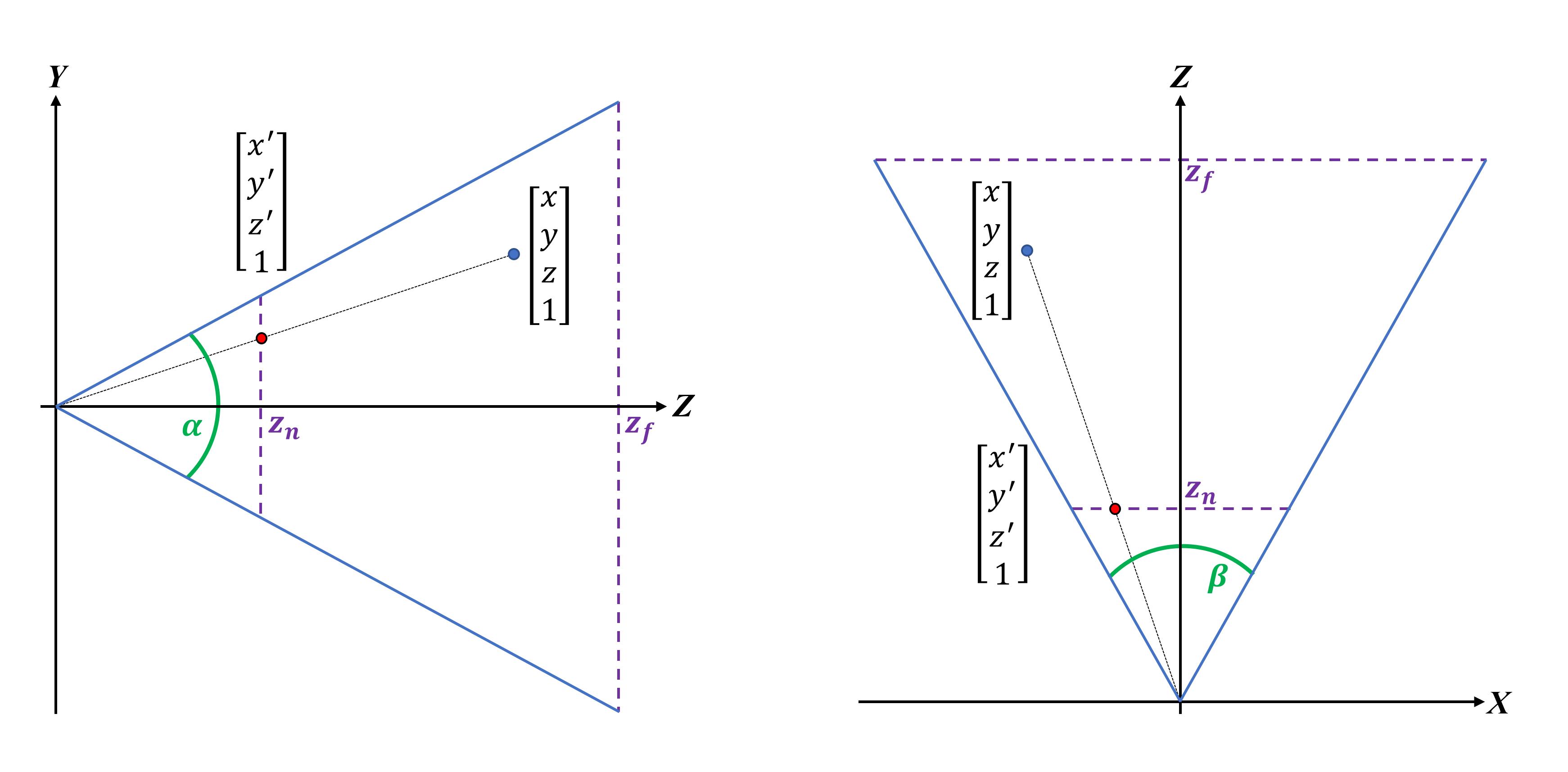 Как работает рендеринг 3D-игр: растеризация и трассировка лучей - 7