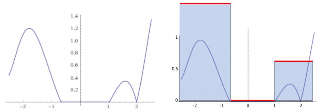 Теория вероятностей для физически точного рендеринга - 105