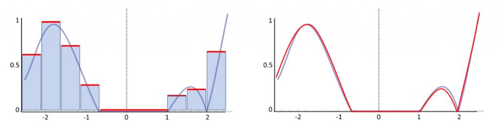 Теория вероятностей для физически точного рендеринга - 106