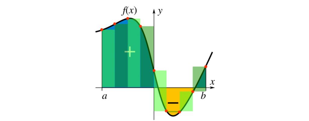Теория вероятностей для физически точного рендеринга - 22