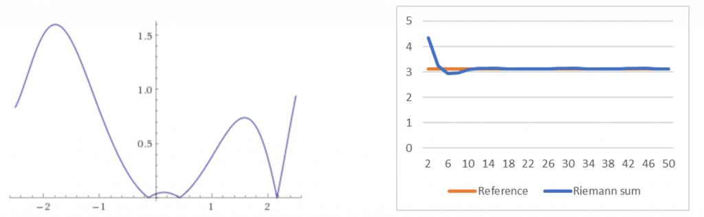 Теория вероятностей для физически точного рендеринга - 31