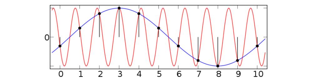Теория вероятностей для физически точного рендеринга - 38