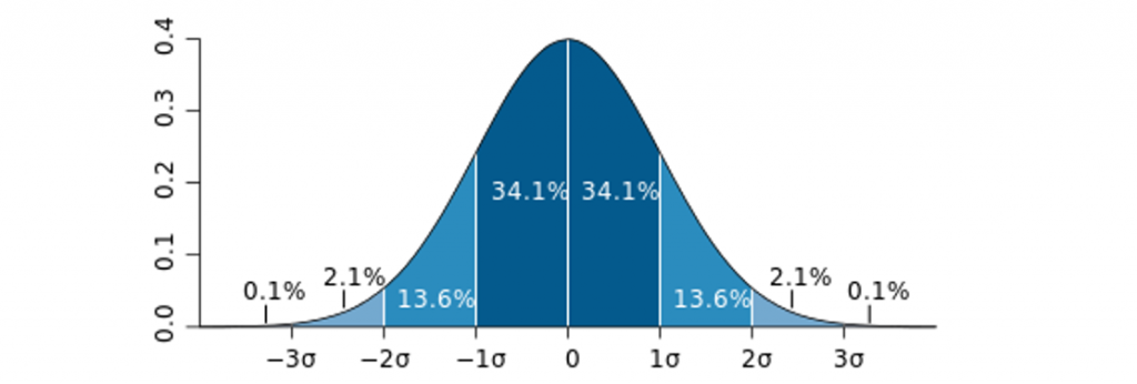 Теория вероятностей для физически точного рендеринга - 46