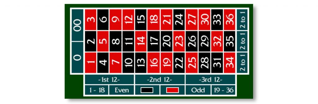 Теория вероятностей для физически точного рендеринга - 62