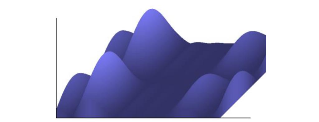 Теория вероятностей для физически точного рендеринга - 71