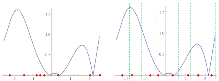 Теория вероятностей для физически точного рендеринга - 78