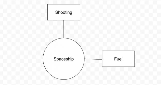 Чего стоит идея и как превратить ее в концепт: инструменты геймдизайнера - 2