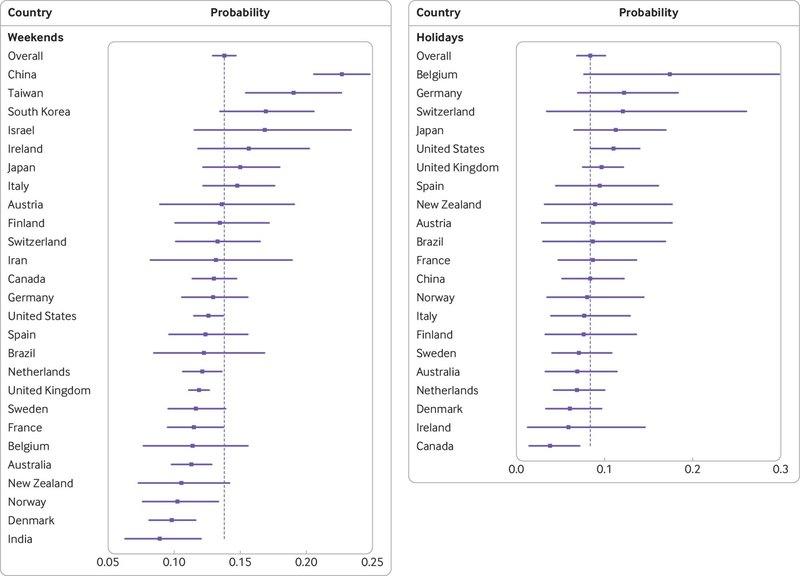Составлен национальный рейтинг ученых-трудоголиков