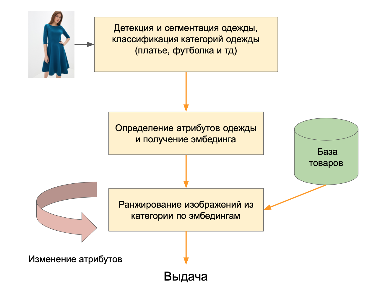 Техновыпуск Mail.ru Group, зима 2019 - 4
