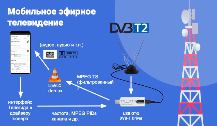 Техновыпуск Mail.ru Group, зима 2019 - 8