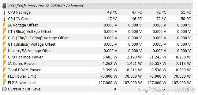 Core i7-9750HF – еще один процессор Intel с отключенным графическим ядром