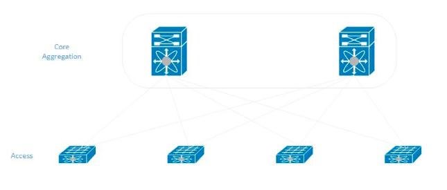 7 дней, 15 инженеров и 600 серверов: как Яндекс.Деньги переехали в новый дата-центр - 2