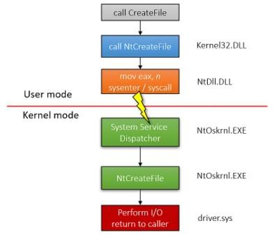 Windows Native Applications и сервис Acronis Active Restore - 2