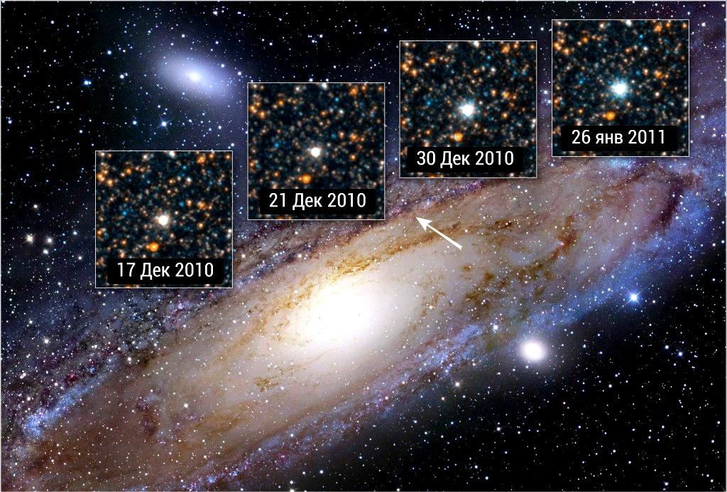 Цефеиды — звездные «верстовые столбы» Вселенной - 3